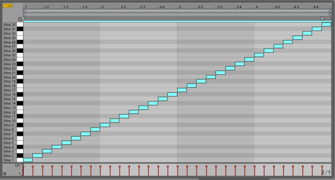 Automatically generated MIDI clip